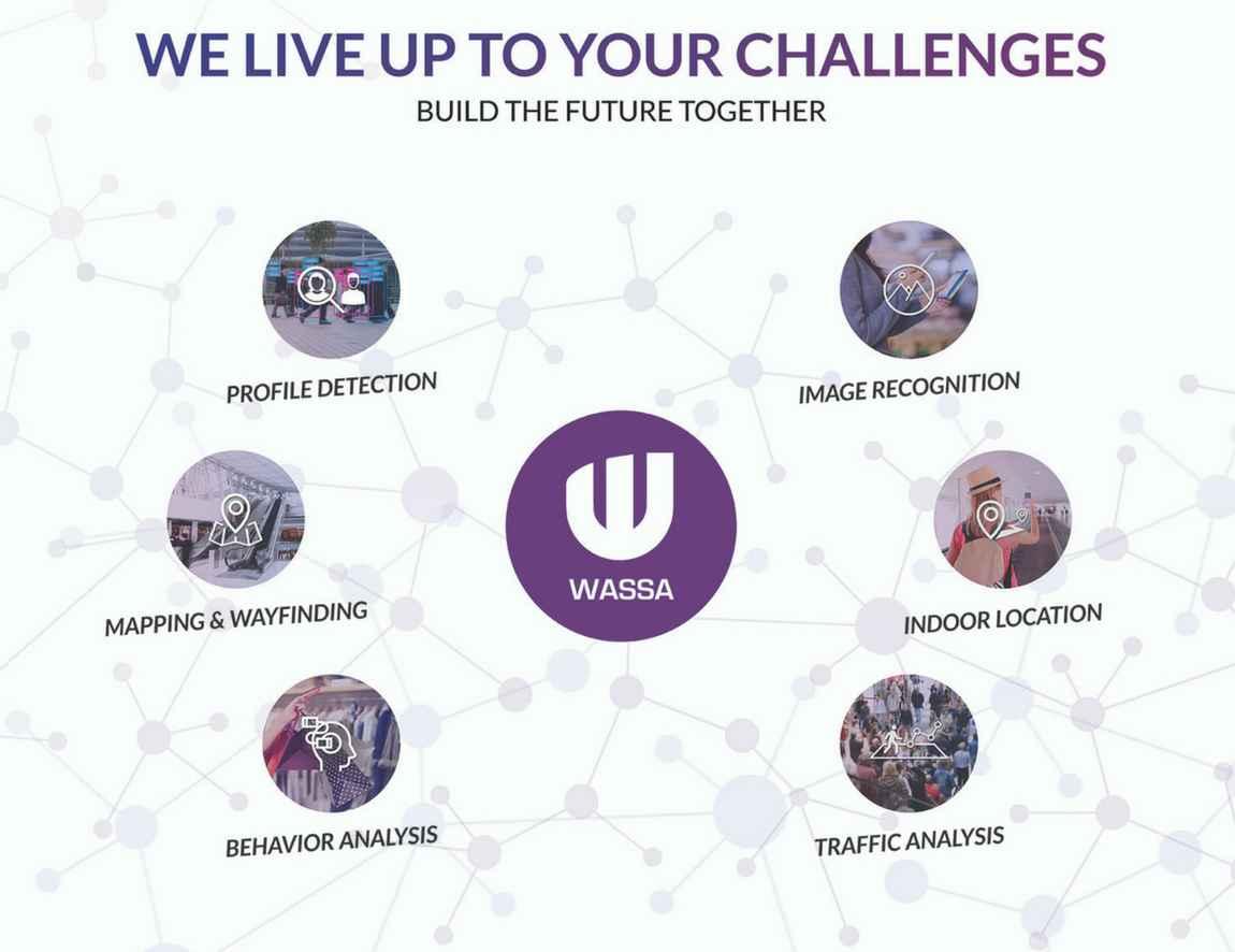 Our exhibitors at the Digital Festival Tahiti 2018: Wassa, presentation