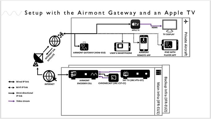 2021_Airmontdatacast